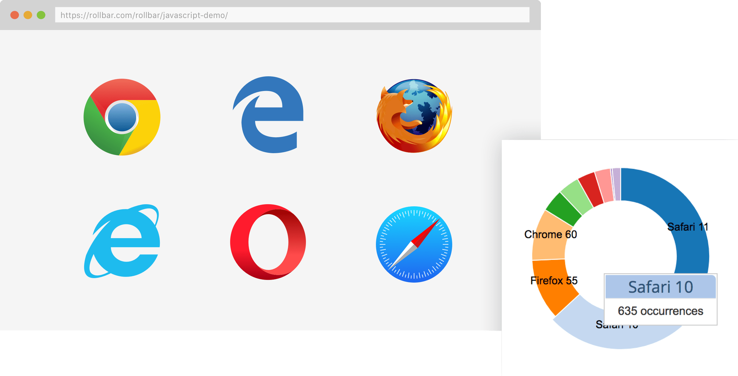 cross browser support for angular 2 exceptions