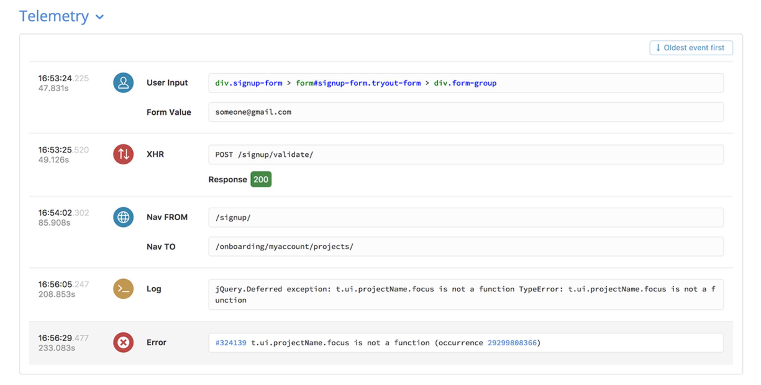 Angular Telemetry Data for Errors